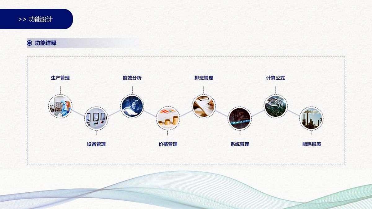 工业能源管理系统(图4)