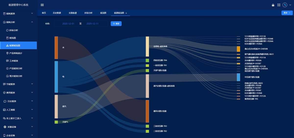 工业能源管理系统(图6)